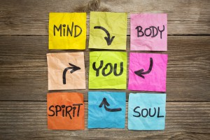 mente corpo spirito